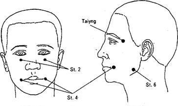 Нервный тик — симптомы и лечение
