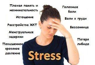 Стресс — симптомы и лечение