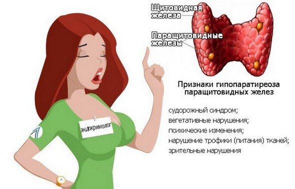 Гипопаратиреоз — симптомы и лечение