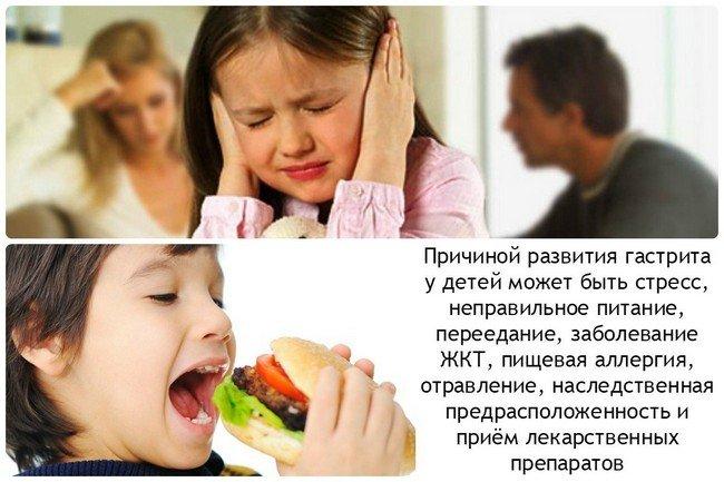 Гастрит у детей — симптомы и лечение, фото и видео