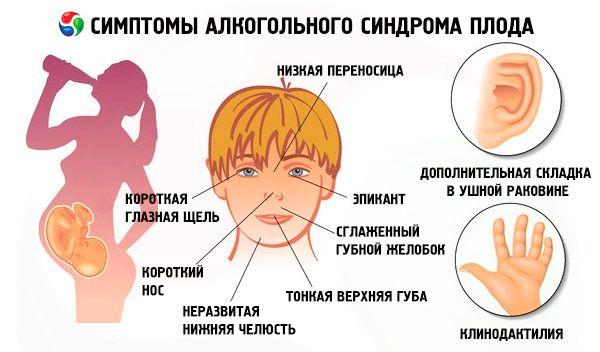 Симптомы и лечение фетального алкогольного синдрома