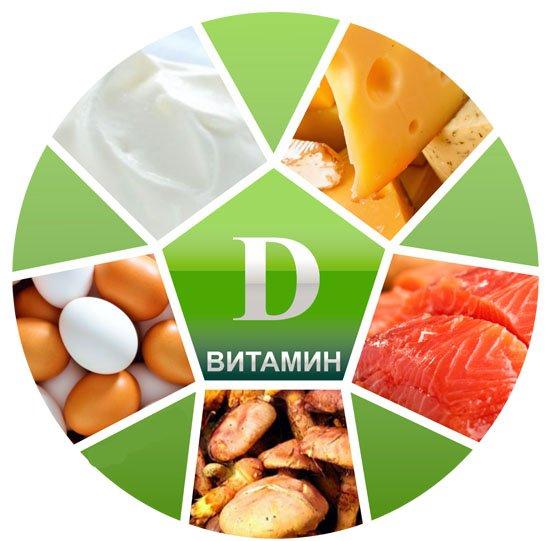 Витамин D помогает в лечении синдрома раздраженного кишечника