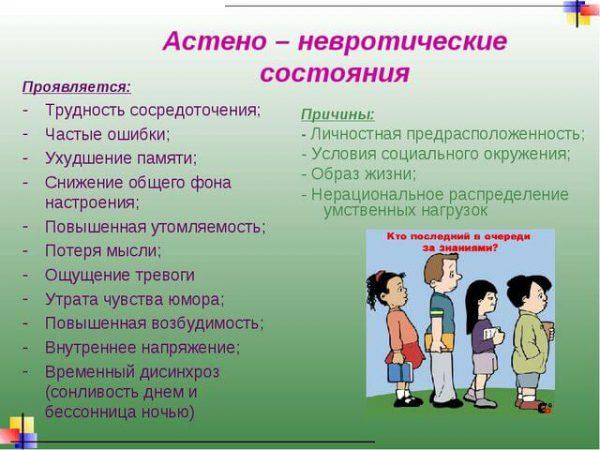 Астено-невротический синдром – симптомы и лечение, фото и видео.