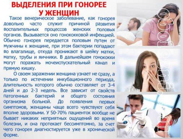 Гонорея у женщин – симптомы и лечение, фото и видео.