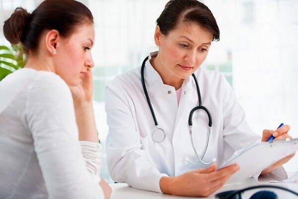 Вульводиния – симптомы и лечение, фото и видео