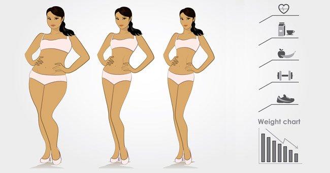 Идеальный вес женщины и лучшие способы похудения