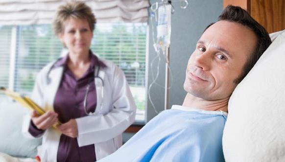 Дизурия – симптомы и лечение, фото и видео.