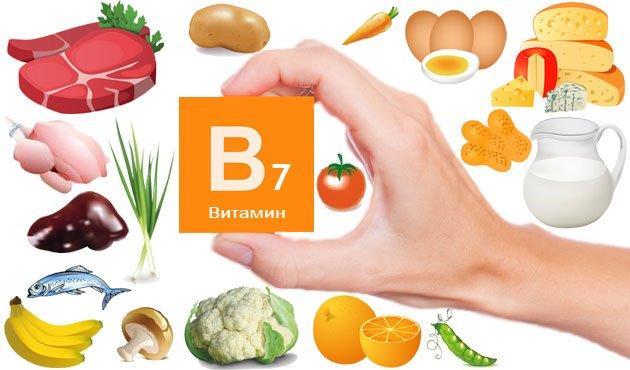 Дефицит витамина В7 — чем опасен гиповитаминоз Н?