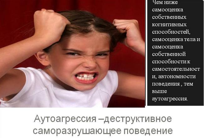 Аутоагрессия – симптомы и лечение, фото и видео
