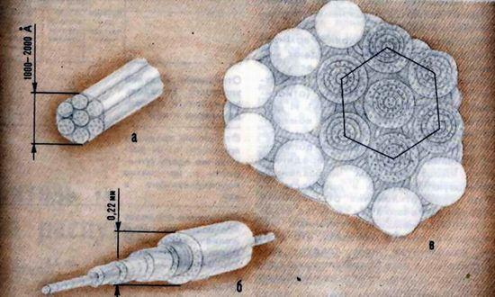 Гидроксиапатит — инструкция по применению, цена